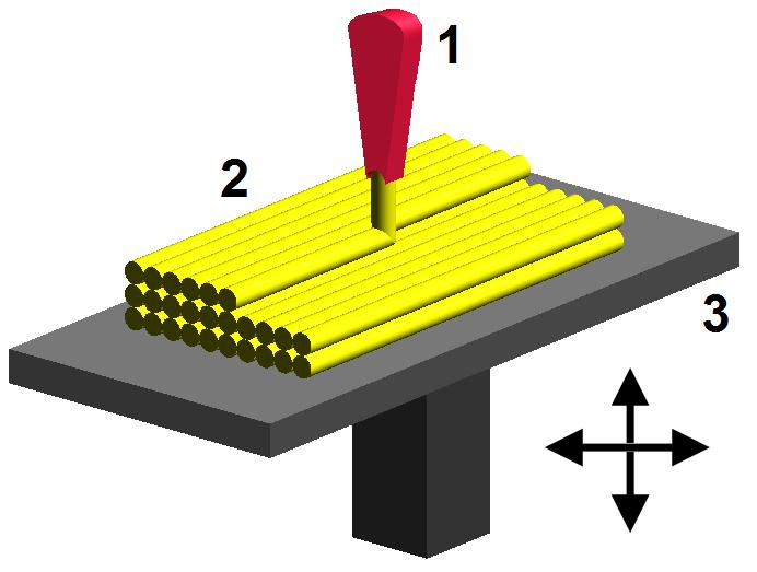3D Printed Sample