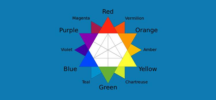 11.1 - Color Contrast chart