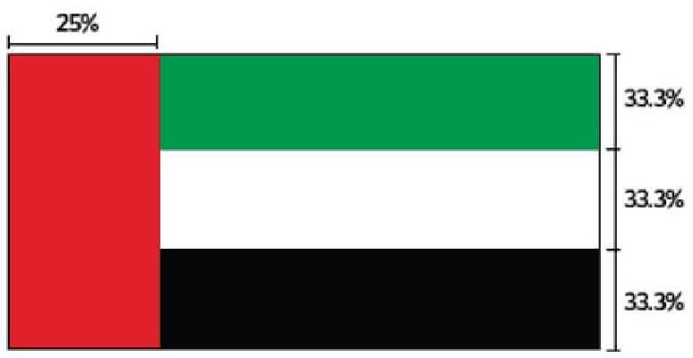 Flag of UAE