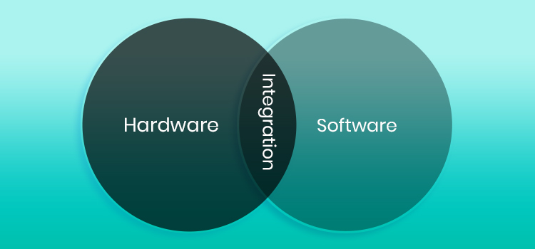 Software and Hardware Integration