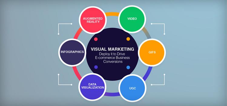Featured Image- Visual Marketing